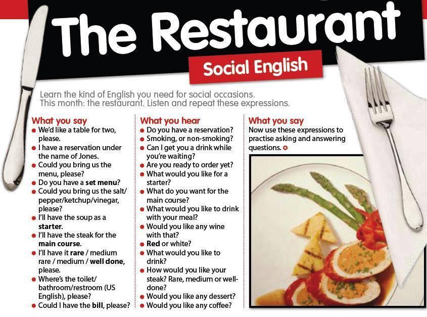 Restaurant vocabulary and ordering food at a restaurant english lesson learning phrases you might hear in a restaurant forumfinder Images