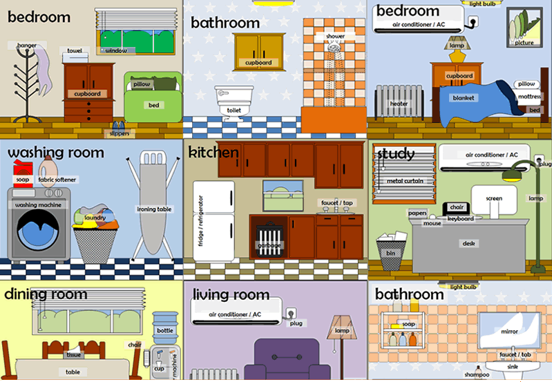 Rooms in a house vocabulary using pictures and words