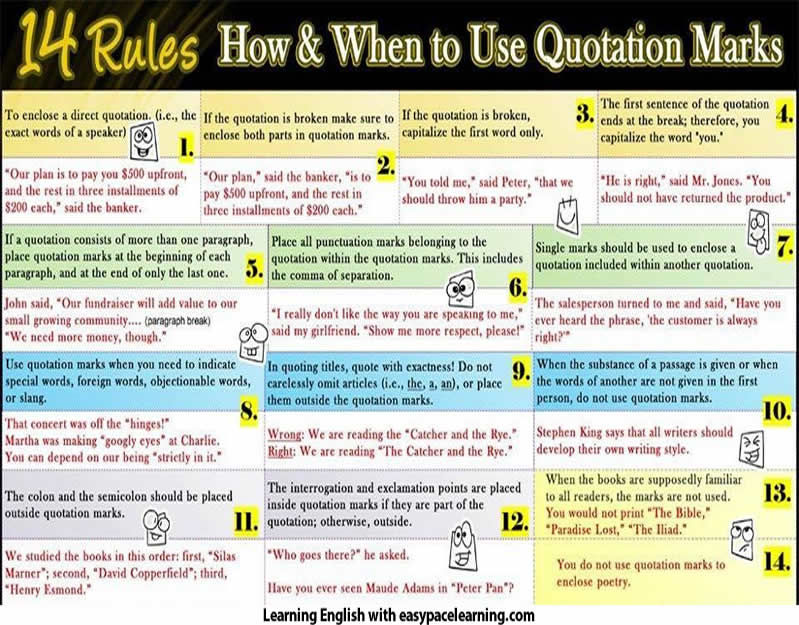 essay quotation rules