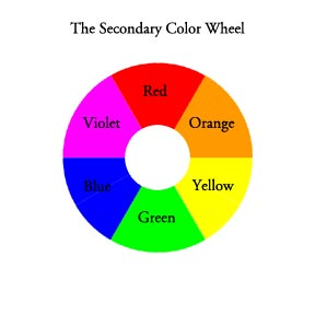 econdary color wheel contains the three primary colors - red, yellow and blue - as well as the three secondary colors - orange, green and violet.