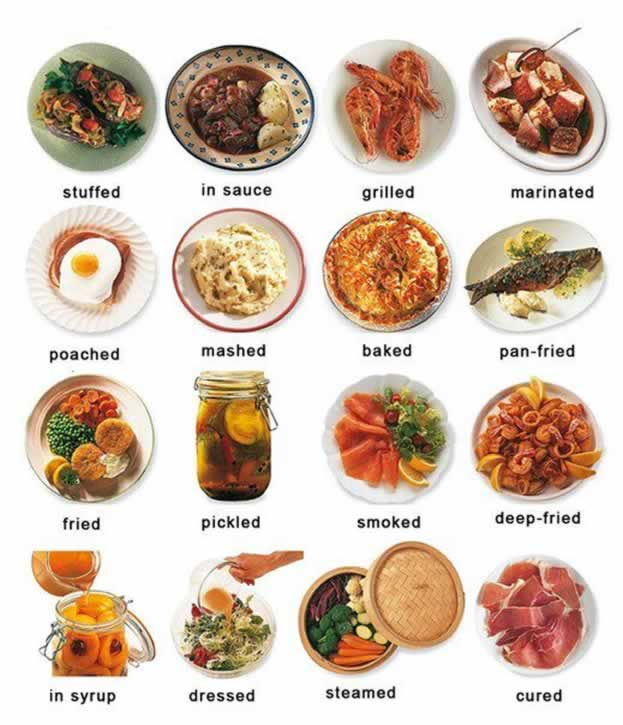 Cooked food or prepared food English lesson