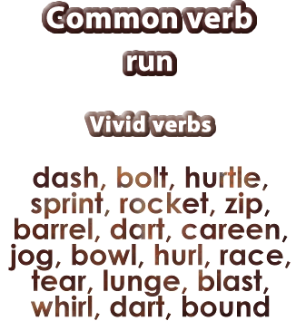 Download the large list of vivid verbs in pdf click on the link or this image