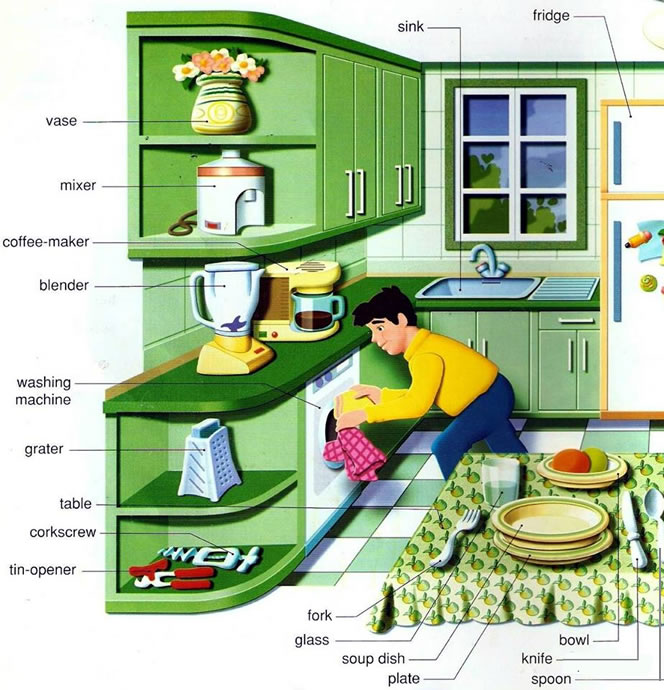 vocabulary used inside a kitchen for equipment and utensils