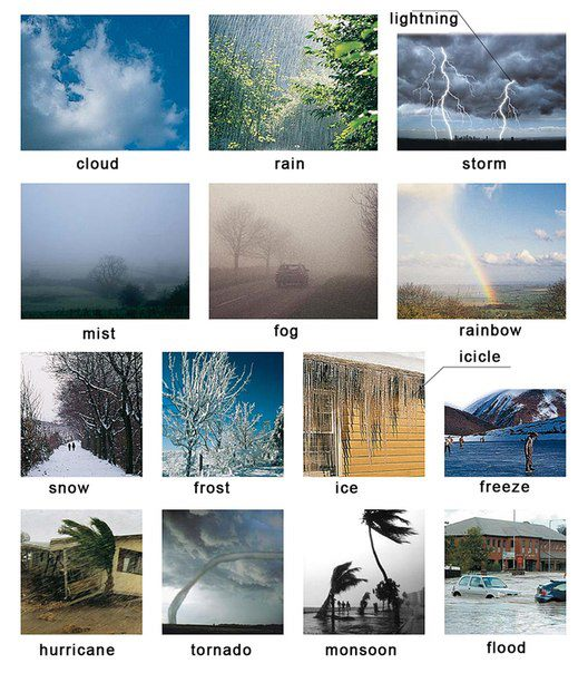 Learning about different types of weather English lesson