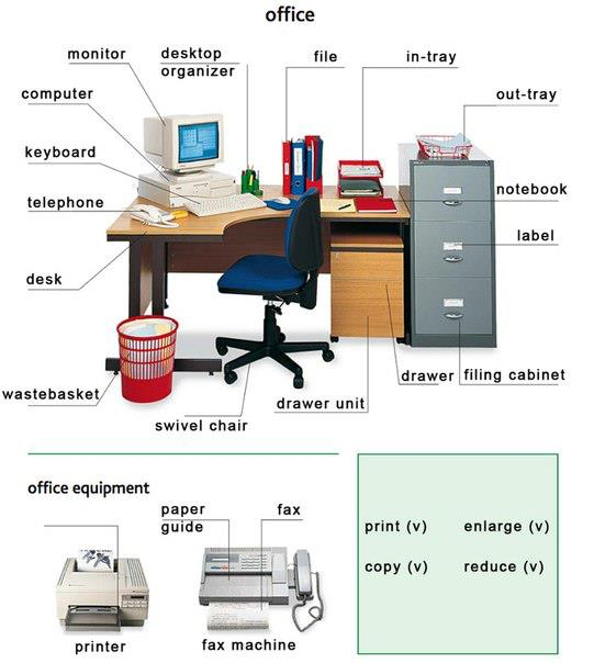 office equipment learning english
