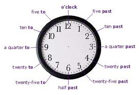 Telling the time - learning how to tell what's the time in English ...