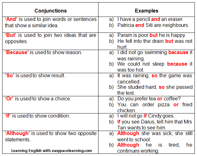 Esl Coordinating Conjunction Worksheet Pictures