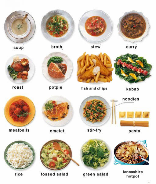 types of dinners learning english