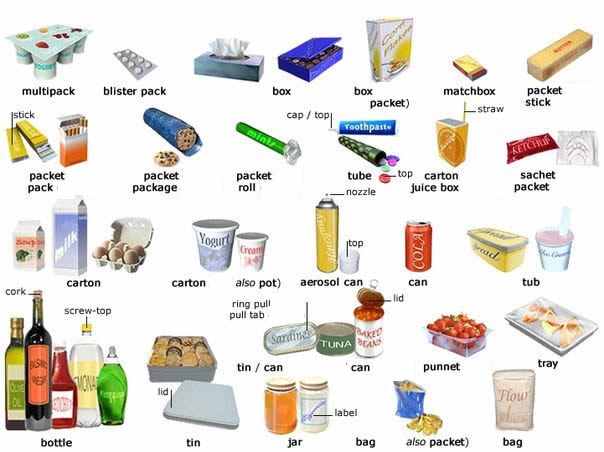 Learning about food packages english basics lesson