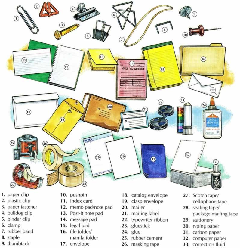 Learning Office Supplies Vocabulary English Lesson Images