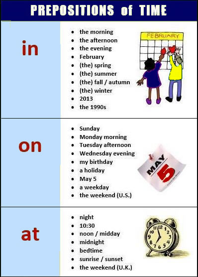 Prepositions of time in on at learning english grammar