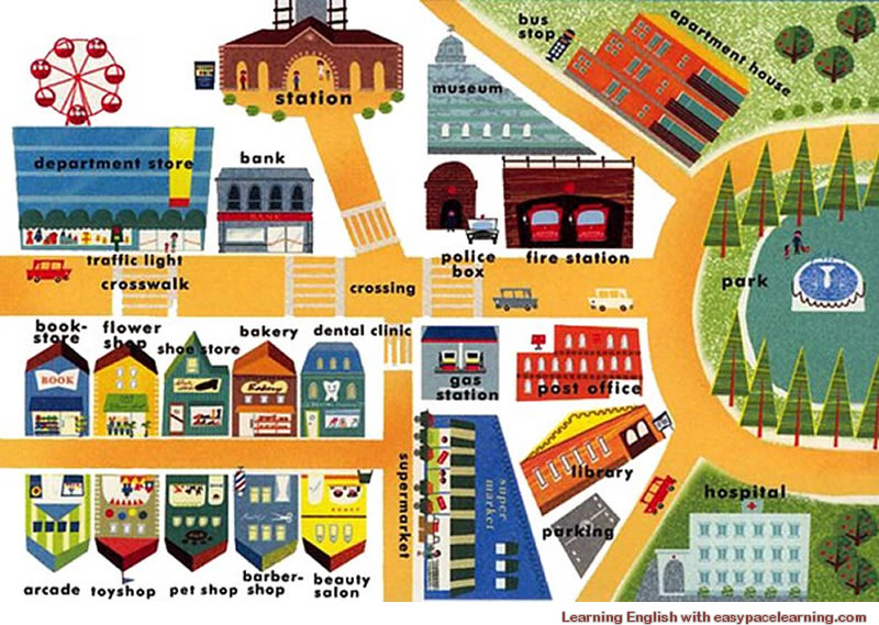 Places and shops around Town or City vocabulary learning English City and Places