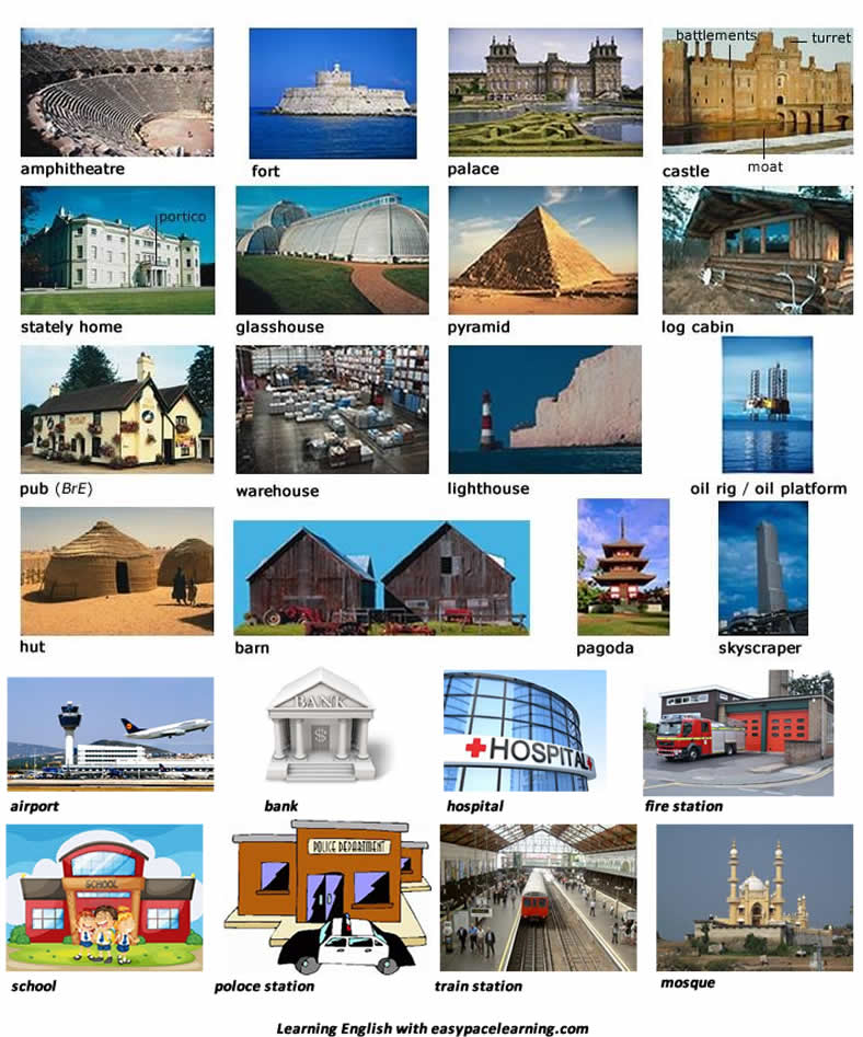 Buildings vocabulary learning the english words for buildings for Different types of houses in usa