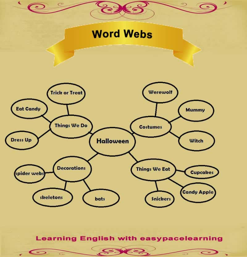 essay making learning english more intensive
